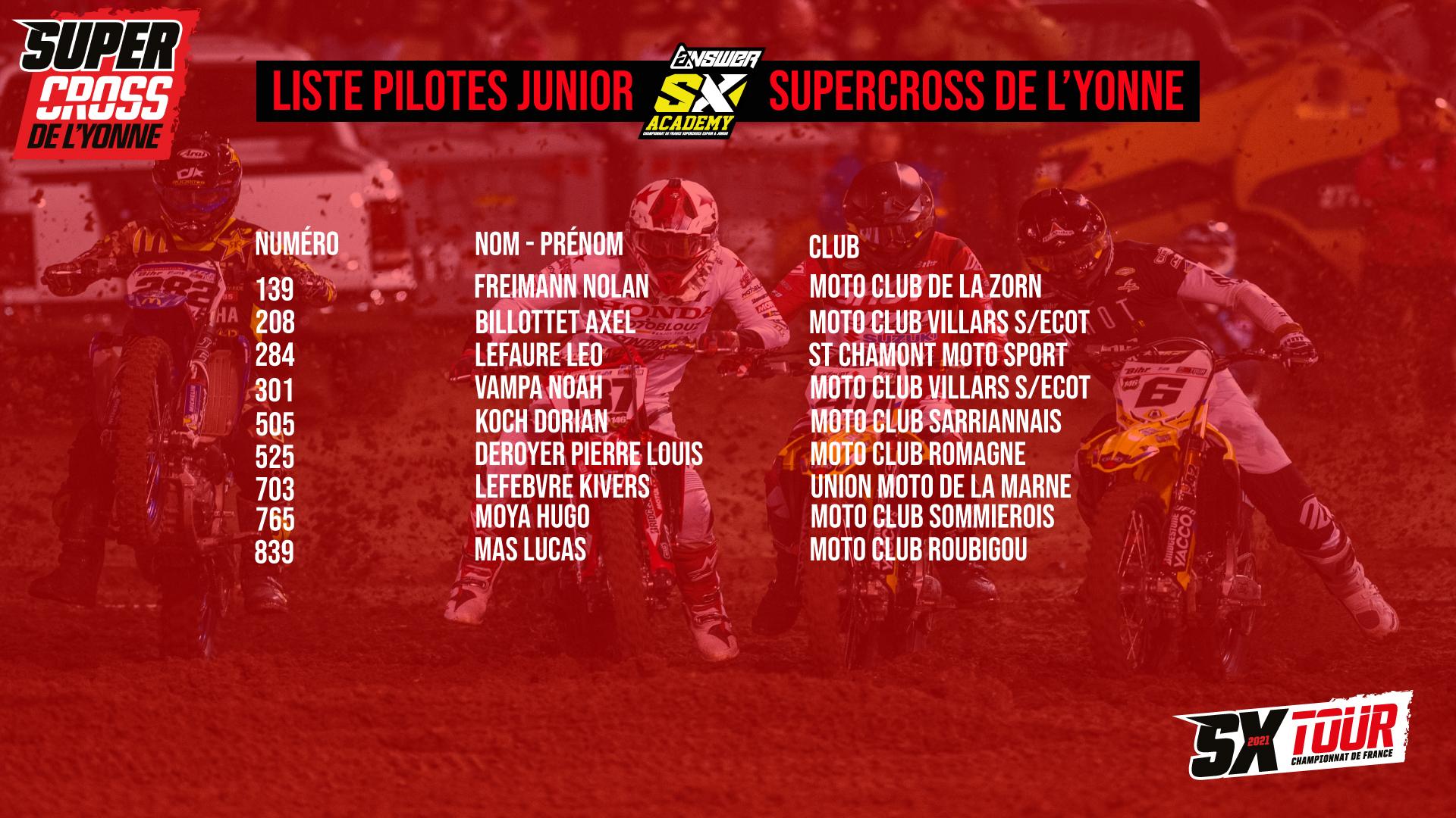 Supercross de l'Yonne 2021 -  La liste des pilotes Junior