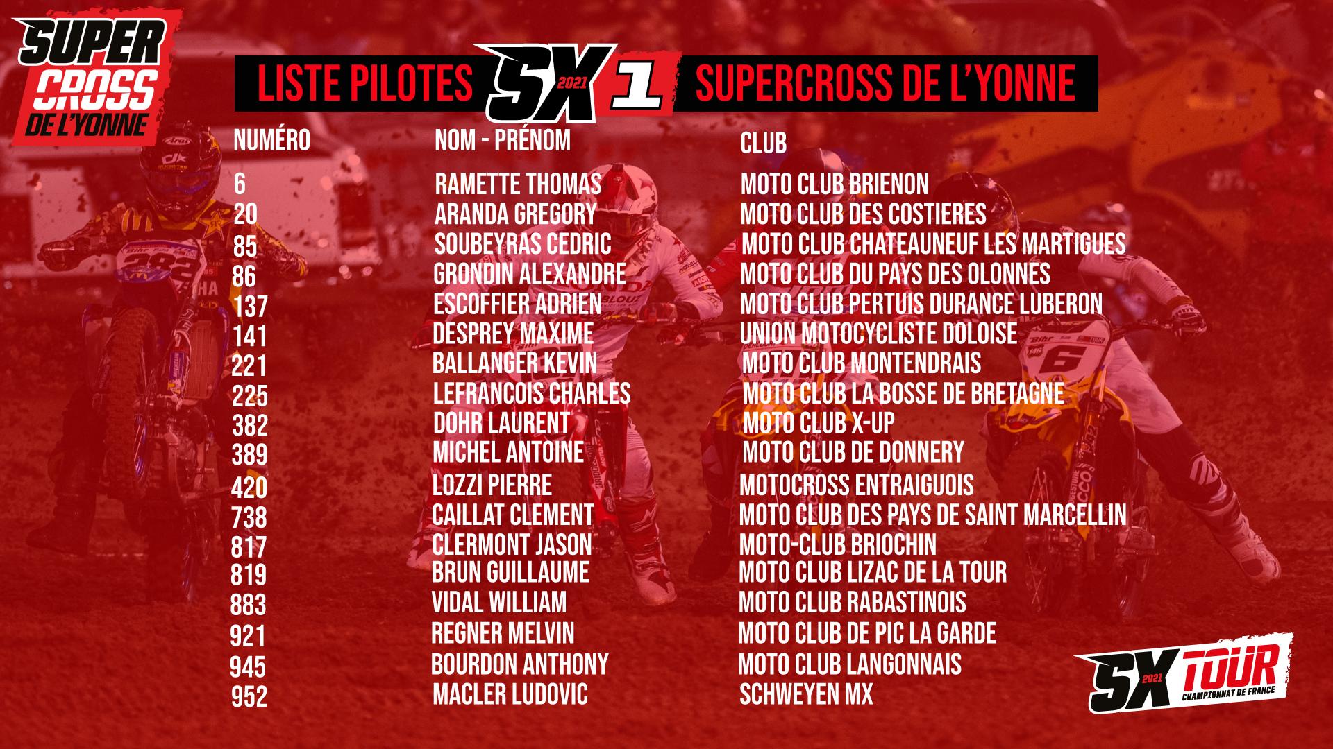 Supercross de l'Yonne 2021 -  La liste des pilotes SX1